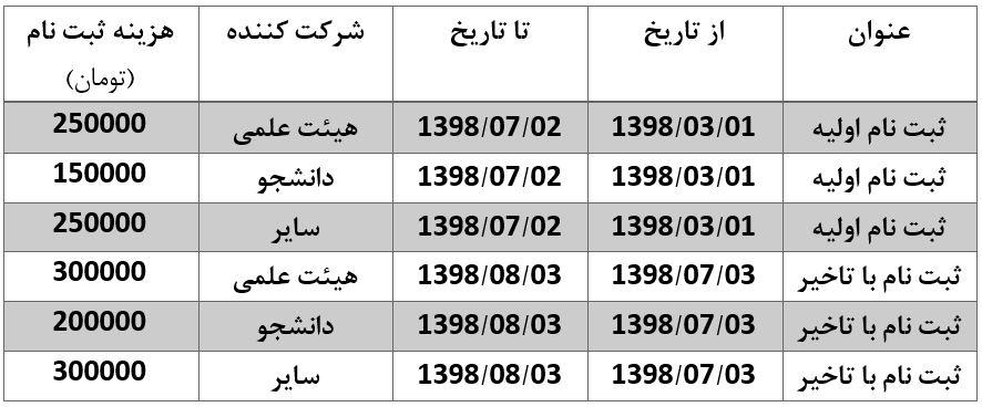 جدول هزینه ثبت نام در همایش